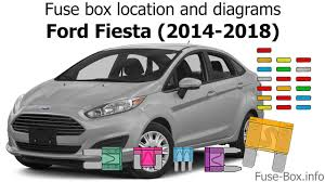 2014 Focus Fuse Box Diagram 08 Ford Focus Fuse Diagram