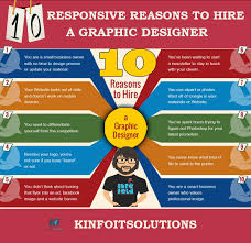 Hire Brand Designers Top 10 Responsive Reasons To Hire Graphics Designers They