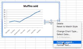 Excel Line Chart Tutorial How To Make Line Graphs In Excel Smartsheet