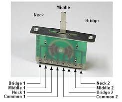 telecaster switch wiring telecaster image wiring 4 way telecaster switch wiring diagram wirdig on telecaster switch wiring