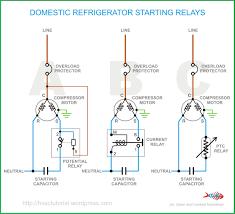 dual capacitor wiring diagram wiring diagram diagram wiring for inverter hvac wiring diagram test questions valid dual capacitor wiring diagram dual capacitor ceiling fan wiring of hvac wiring diagram test questions on dual