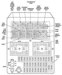 1996 jeep grand cherokee fuse panel diagram jeep cherokee 1998 Jeep Grand Cherokee Wiring Diagram 1996 jeep grand cherokee fuse panel diagram solved 1998 jeep grand cherokee limited inside box d 1998 jeep grand cherokee wiring diagrams pdf