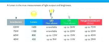 Light K Chart Light Bulb K Scale Equipork Co