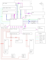 home audio wiring diagram home wiring diagrams wiring my system 2006
