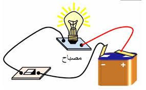 دروس مجال الطاقة  Images?q=tbn:ANd9GcRRGTmyD5RwFbJKwWXdBHqbY6HIMS6uQrvbkQcsXdnM9fi6j6e5