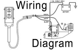 starter solenoid wiring diagram for hydraulic pump not lossing how to wire a dump trailer remote international hydraulics blog rh internationalhydraulicsus com basic ford solenoid wiring diagram starter solenoid wiring