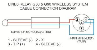 similiar 1 4 cable diagram keywords line6 relay g50 g90 wireless system cable connection dia flickr