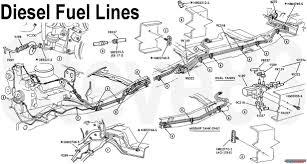 similiar 7 3 powerstroke fuel line diagram keywords ford 7 3 diesel fuel line diagram also ford diesel 7 3 fuel