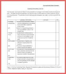 Rubric Template Microsoft Word Job Performance Rubric Template Oral Presentation Grading