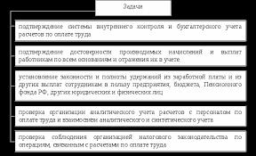 Аудит расчетов с персоналом по заработной плате Курсовая работа  Схема 1 1 Задачи аудита расчетов по оплате труда