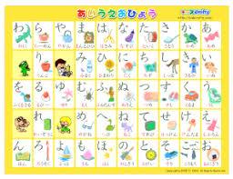Hiragana Chart Pdf Japanese Hiragana Chart Pdf Bedowntowndaytona Com