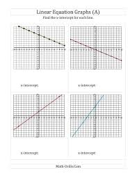 stunning finding x intercept from a linear equation graph graphing equations worksheets 8th grade algebra find