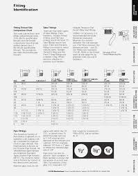 Return Grille Sizing Chart 61 Surprising Return Air Filter Grille Sizes