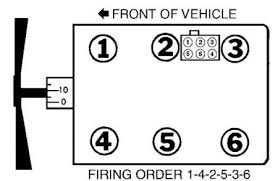 spark plug wire order engine mechanical problem 1994 ford ranger 2002 Ford Taurus Spark Plug Wire Diagram firing order for 2 9l & 3 0l 2002 ford taurus 3.0 spark plug wire diagram