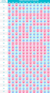 Chinese Calendar 2013 Baby Gender Predictor Chart Chinese Gender Predictor Chart For Twins Bedowntowndaytona Com