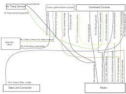 1997 s10 radio wiring schema wiring diagram 96 s10 radio wiring wiring diagram week 1997 s10 radio wiring