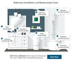 how much would it cost to remodel a bathroom bathroom remodel costs bathroom remodeling costs average