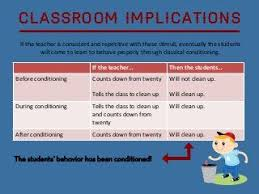 Classical Conditioning In The Classroom Classical Conditioning In The Classroom Classroom