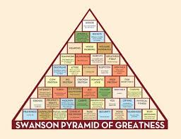 Pyramid Of Greatness Poster Inspired By Ron Swanson On