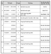 Trận đấu giao hữu giữa đt việt nam vs jordan được đánh giá là màn tổng duyệt cuối cùng của cả hai trước khi bước vào => trận đấu giao hữu bóng đá giữa jordan vs việt nam được diễn ra trên svđ khalid bin mohammed (uae) vào lúc 0h00 lịch sử đối đầu jordan vs việt nam. Lịch Thi Ä'ấu Của Tuyển Việt Nam 2019 LtÄ' Việt Nam Sau Asian Cup Vietnamnet