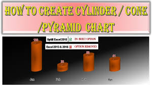 Cylinder Chart In Excel 2013 How To Create Cylinder Chart In Excel Excel Cone Chart Cylinder Bar Chart Excel Pyramid Chart