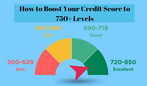 How To Boost Your Credit Score To 750 Levels Things In India