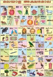 Hindi Alphabets Chart With Malayalam Malayalam Alphabet Chart Kingkraft