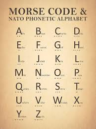Each word (code word) stands for its initial letter (alphabetical symbol). Morse Code And The Phonetic Alphabet Photograph By Mark Rogan
