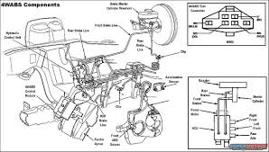 1995 ford explorer fuse box besides 1993 ford aerostar fuse box location wiring diagrams as well