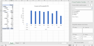 One Pivot Table Several Charts Excel With Excel Master