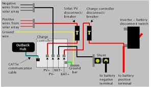 off grid solar power system on an rv recreational vehicle or wiring the solar into the e panel and charge controller and on to the batteries