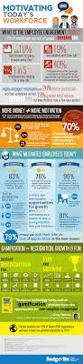 infographic what is the employee engagement crisis employee a motivated workforce is a productive workforce but what motivates people is not always