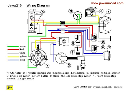 jawa moped wiring diagram jawa automotive wiring diagrams 210oh p45 wiring