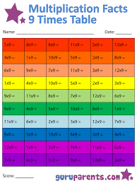 Printable Times Tables Chart Math Facts Multiplication Facts Worksheets Guruparents