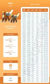 Entei Iv Chart Entei Iv Cp Chart Tweet Added By Ex Pass Turkey Download