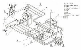 club car wiring diagram volt solidfonts wiring diagram 88 89 club car home diagrams