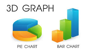 Pie Of Bar Chart 3d Pie And Bar Chart That Looks Beautiful And Modern