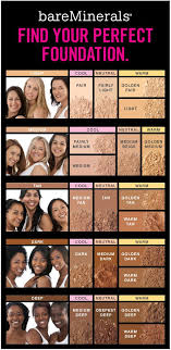 Bareminerals Original Foundation Colour Chart 29 Brands That Make Foundation For Dark Skinned Women Dark