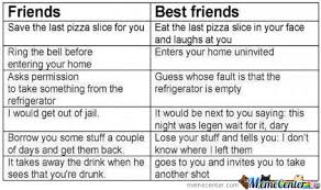 Best Friend Memes. Best Collection of Funny Best Friend Pictures via Relatably.com