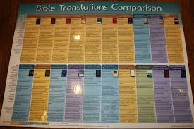 Bible Translations Comparison Bible Translations Word Of
