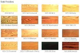 Image Stain Cozydecoratingco Wood Furniture Colors Cozydecoratingco