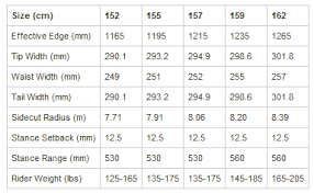 Burton Boots Sizing Online Charts Collection