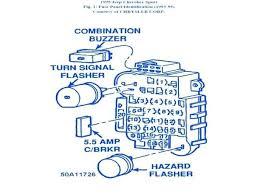 1998 jeep cherokee fuse diagram luxury repair guides wiring diagrams 1998 jeep cherokee fuse diagram awesome 1998 jeep cherokee interior fuse panel diagram
