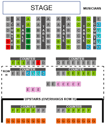 Sweeney Todd Seating Chart Sweeney Todd Off Broadway Performances Page 9