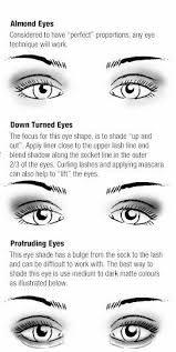 how to apply makeup to cern eye angles