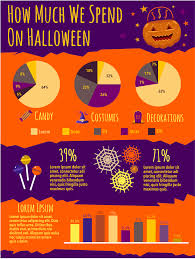 What I Want To Be For Halloween Pie Chart How To Choose The Best Chart Or Graph For Your Infographic