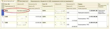 Отражение доходов и расходов в декларации по КПН форма ТОО  Отражение доходов и расходов в декларации по КПН форма 100