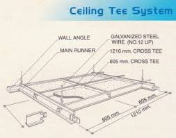 details of suspended ceiling system with gypsum plaster ceiling board and gypsum ceiling board