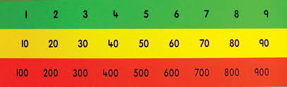Gattegno Place Value Chart Teachers Place Value Chart Htu Horizontal