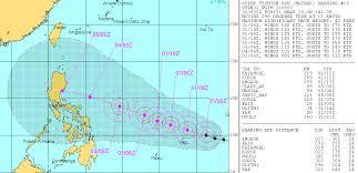 Typhoon Tracking Chart Us Agency Upgrades Maysak To Super Typhoon Philstar Com